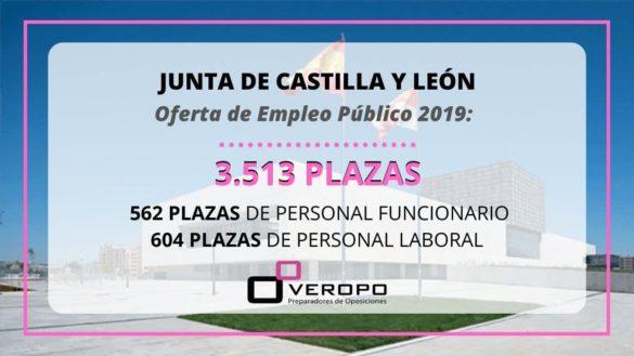 JCYL OPE 2019