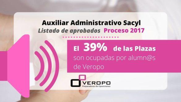 2021-03-17 Aprobados auxiliar administrativo sacyl